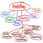 Marketing Principles